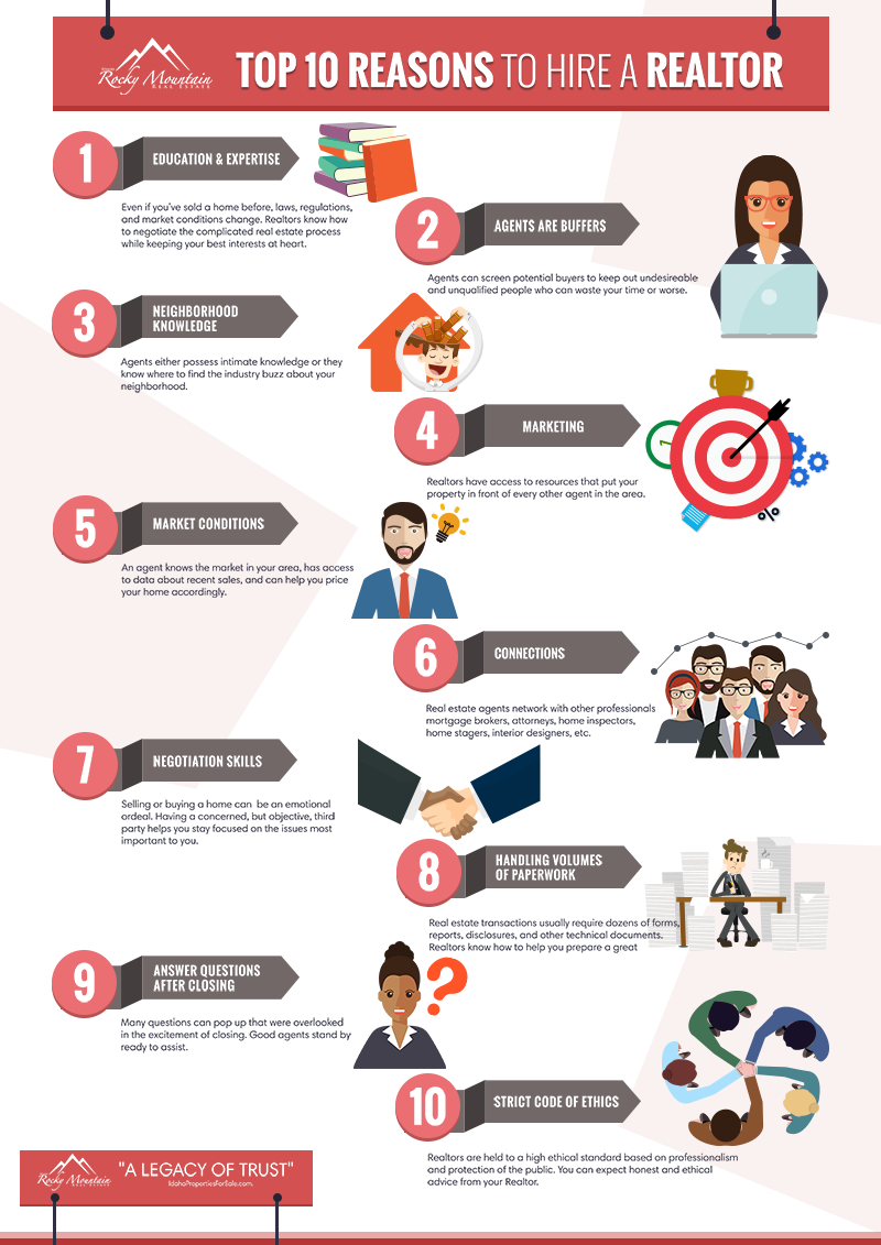 Top 10 reasons to hire a realtor